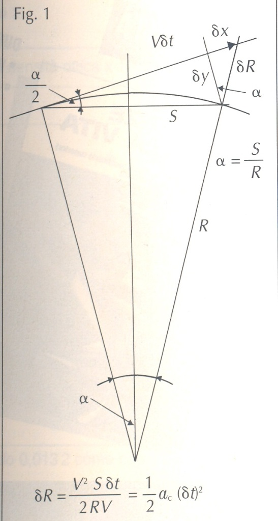 GRAVITAZIONE_forza centripeta