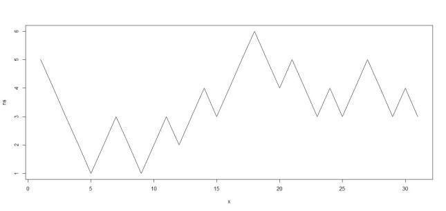 time_freccia_3_OK_graf_6_30