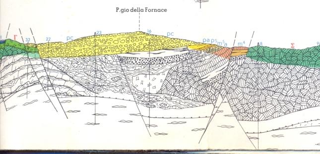 contatto_calcare_pliocene_su miocene0001