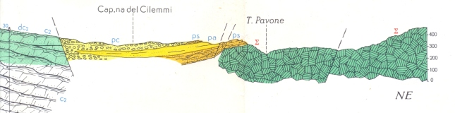contatto_calcare_pliocenico_serpentinite0001