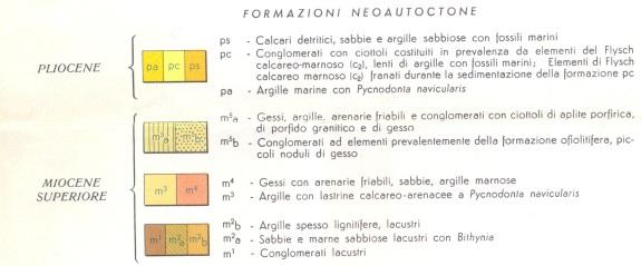 Rif.cartina_geol_mio_plio1