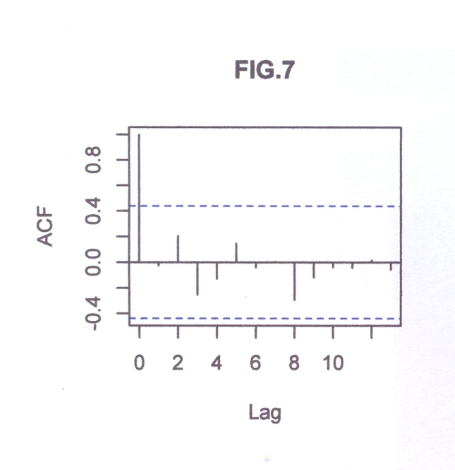 FIG.8-11
