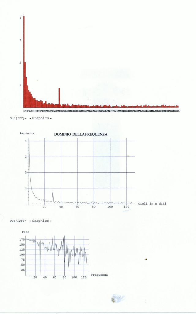 math_es_20016