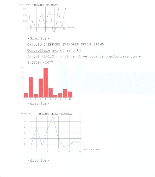 Mathematica20003