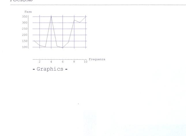 Mathematica20004