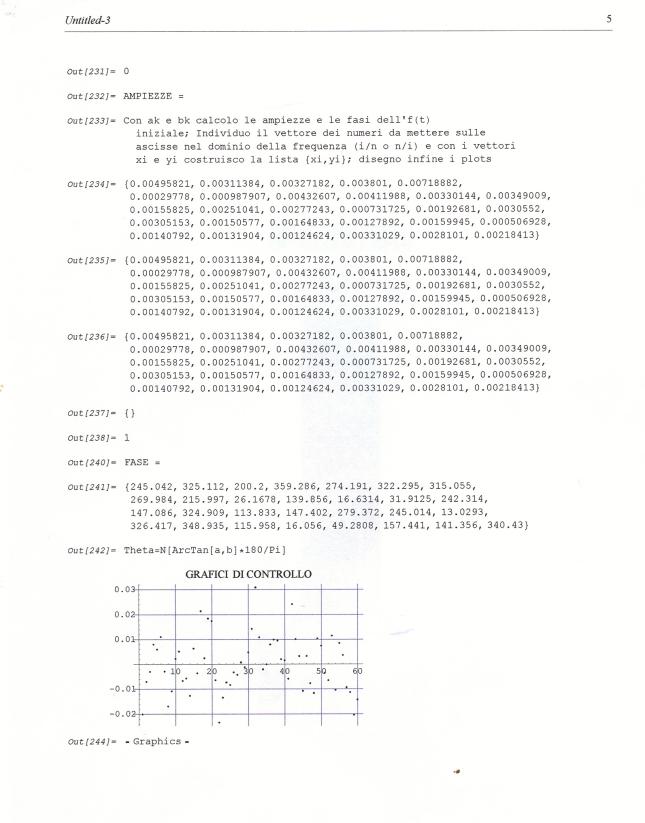 Period_con_math20005x