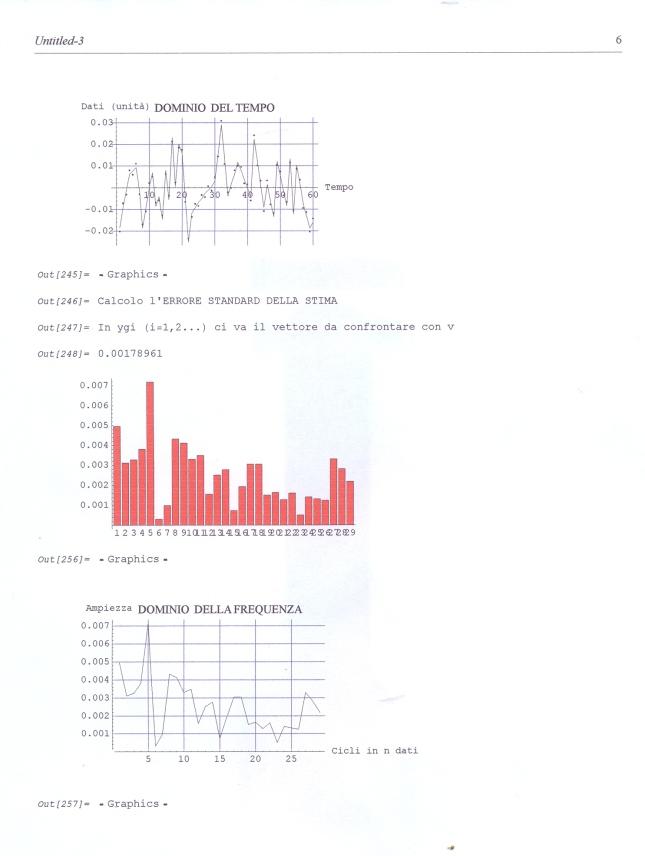 Period_con_math20006