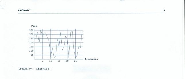 Period_con_math20007x