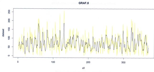 piog_volt_5_8_graf0001