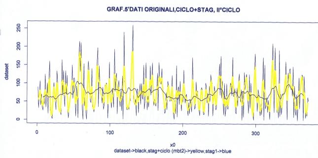 piog_volt_5_8_graf0002