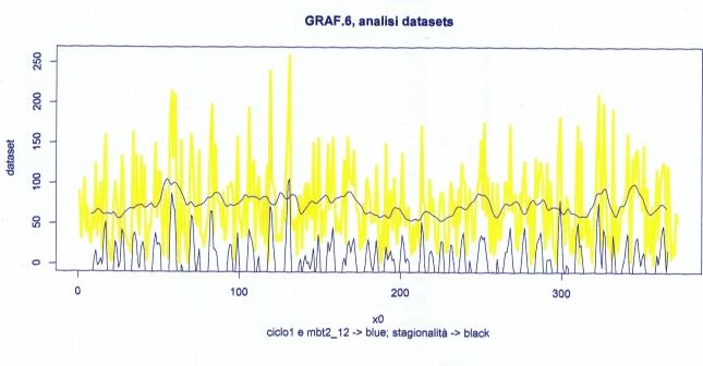 piog_volt_5_8_graf0003