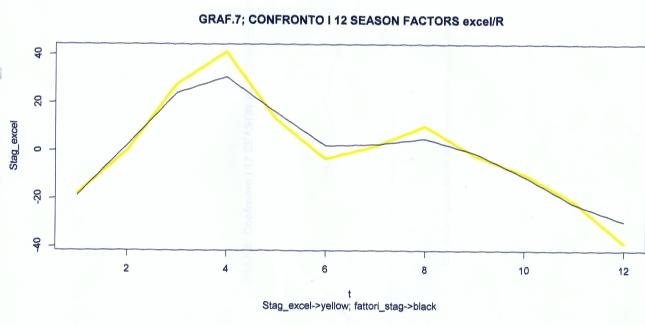 piog_volt_5_8_graf0005