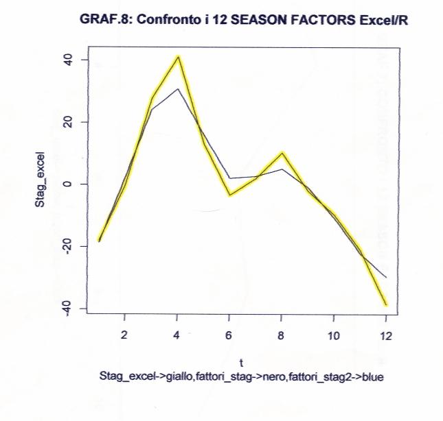 piog_volt_5_8_graf0006